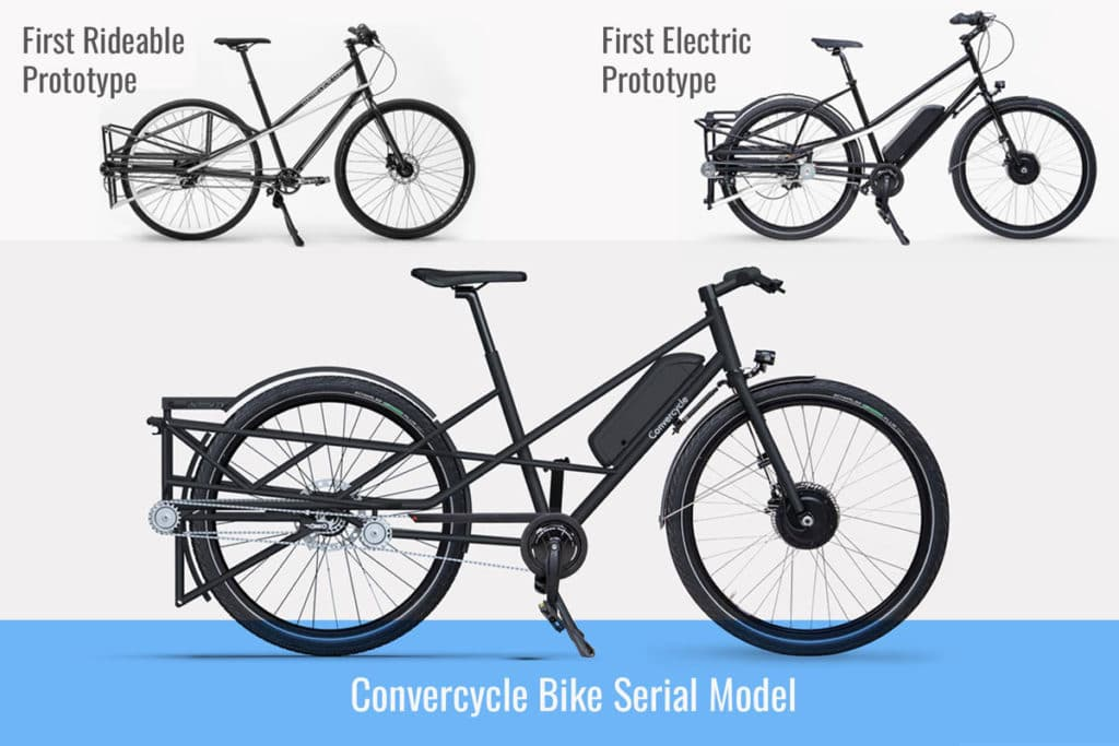 Overview of the various development stages of the e-cargo bike Convercycle Electric