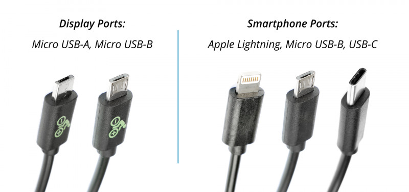 Overview USB Ports